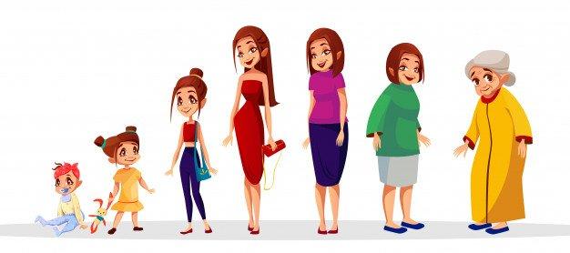 ביטוח לחול לפי גיל נשים